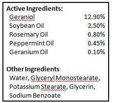 Bioshield Ingredients