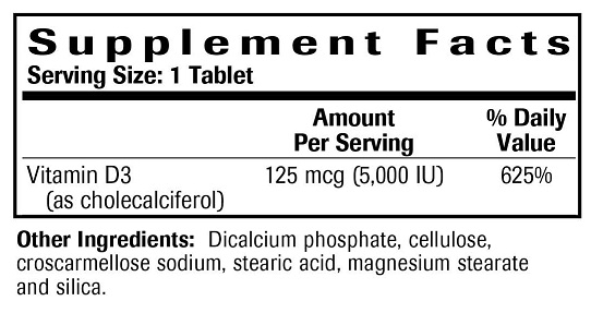 Vitamin D3 Ingredients