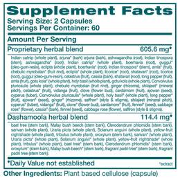 HeartCare - Supplement Facts