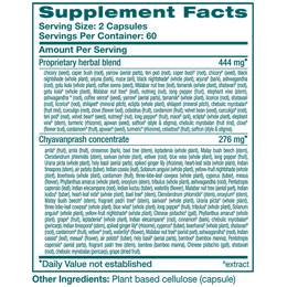 StressCare - Supplement Facts