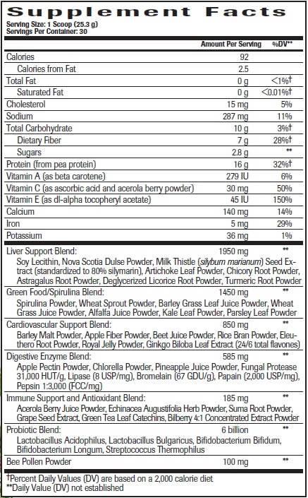 Unflavored UltraNourish Ingredients